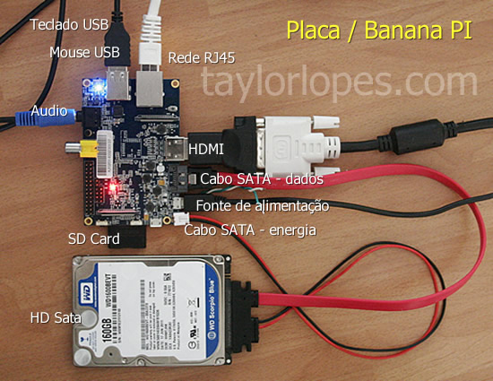 bananapi-connect